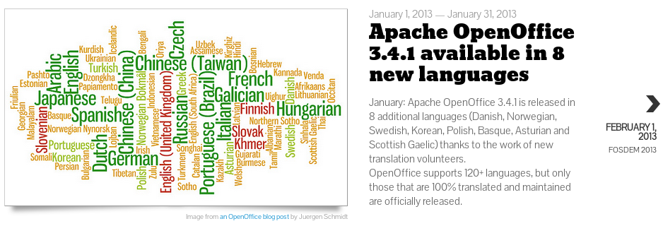 Apache Openoffice In 2013 A Year In Review Apache